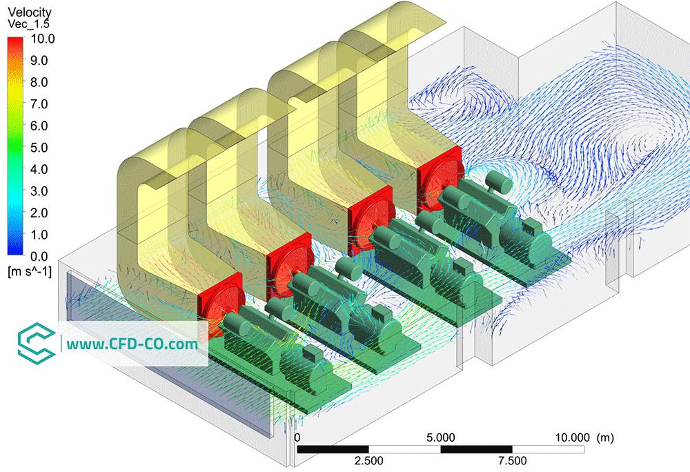 شبیه سازی سیستمهای تهویه صنعتی
